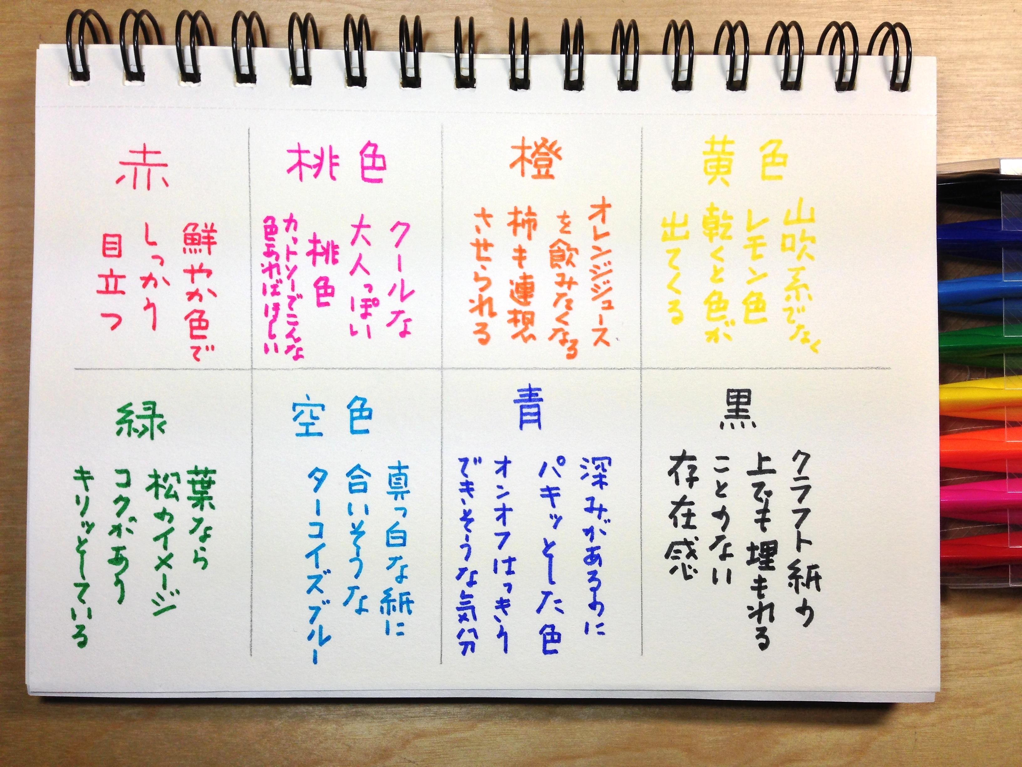 小日向京のひねもす文房具|第百四十回「ぺんてる サインペン」